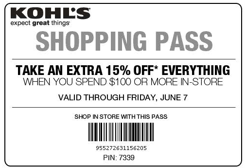Printable Kohl's Coupon