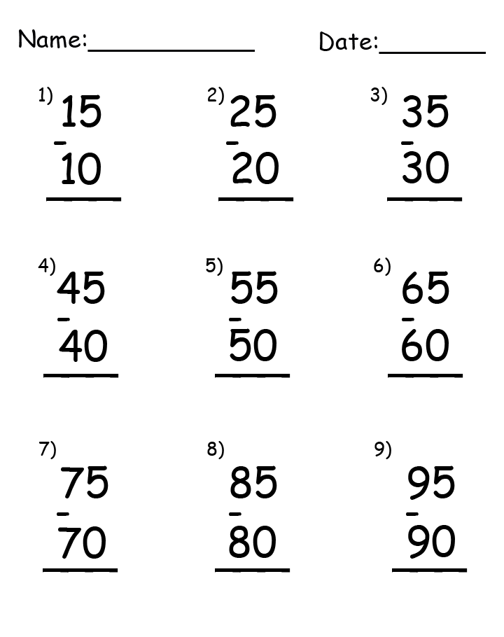 Subtraction of Tens Place Printable Worksheets