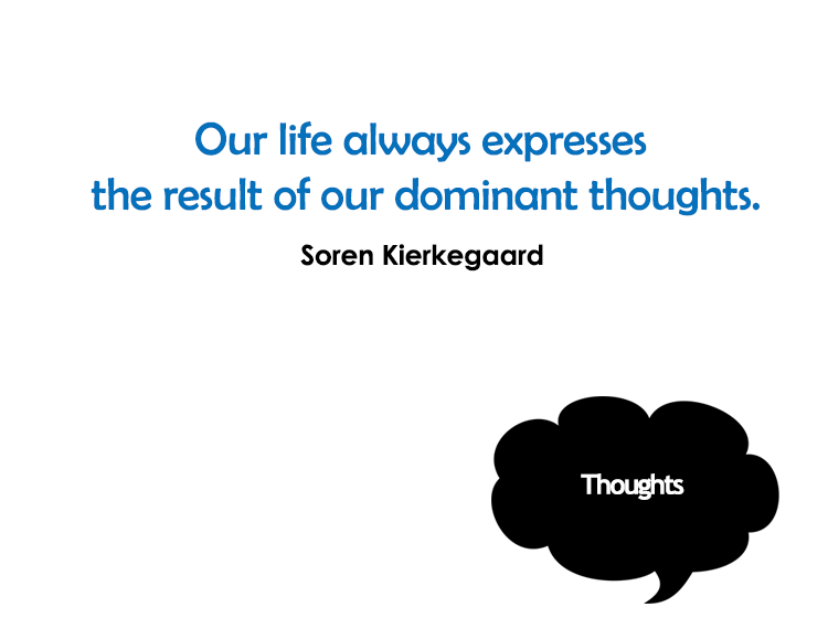 Kierkegaard Life Thoughts Printable Quotes